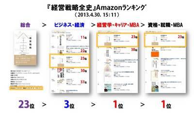 経営戦略全史Amazonランキング3.jpg