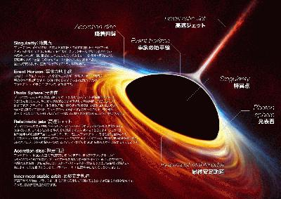 2017-04-12_black_holes_infographic-1800x1275.jpg